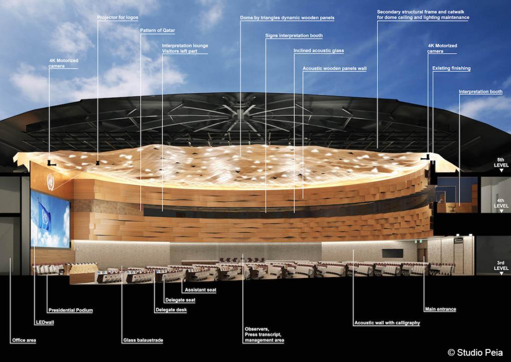 Visualisierung des Plenarsaals XIX. Bild: PEIA Associati, Mailand