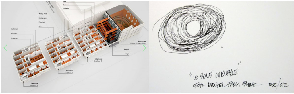 Links: Übersicht der 3 Akademie-Ebenen, rechts im Anschluss das Foyer, ganz rechts der Boulez Saal. Rechts: Frank O. Gehrys Entwurfsskizze für den Saal