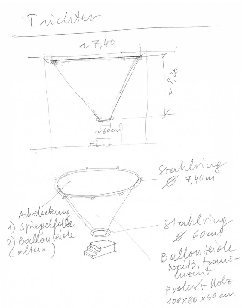 Skizze zur Trichter-Installation (Bild: Haus Rucker)