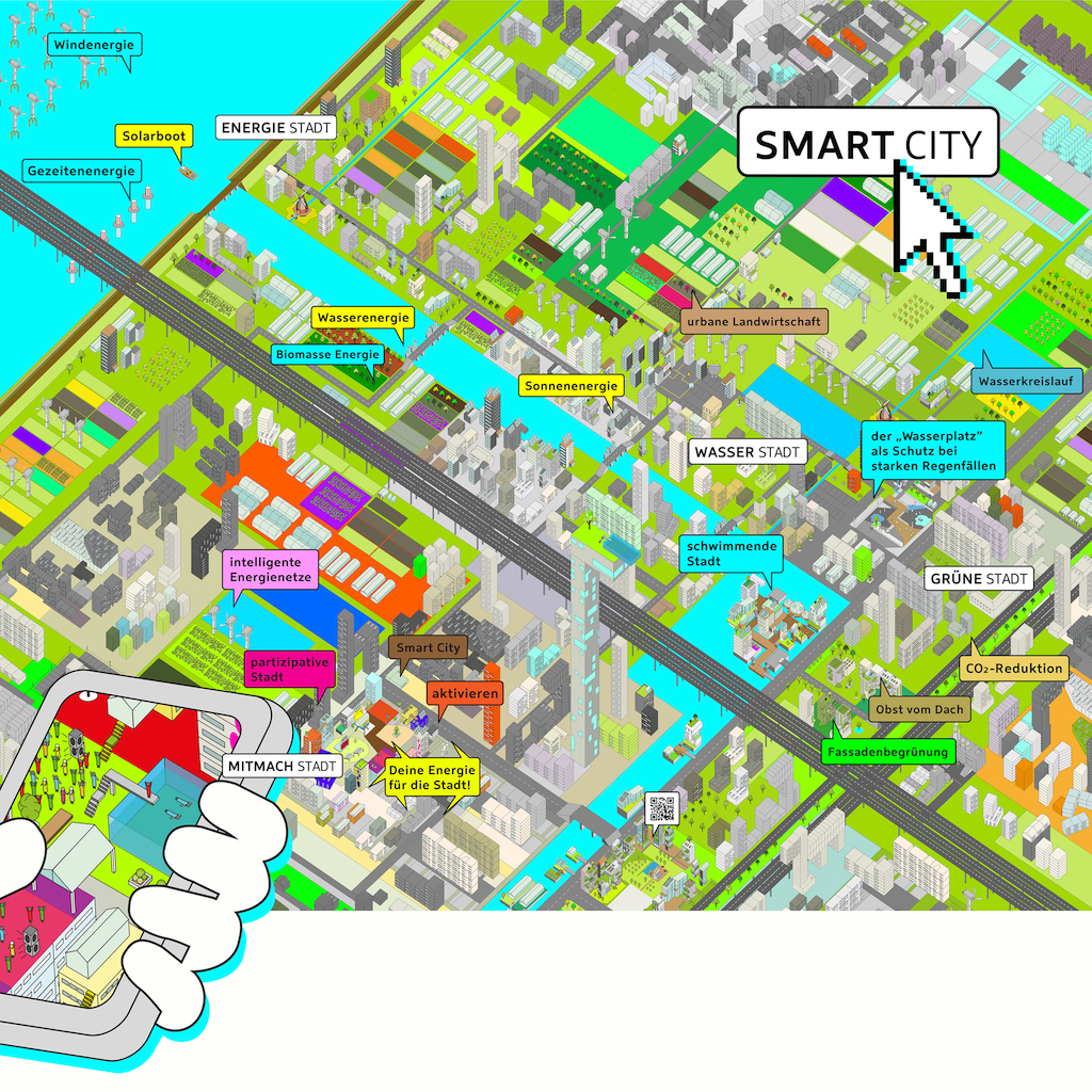 2021_SL_HSL_SMART_CITY2